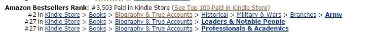 Amazon ranks